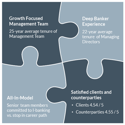 JD Merit Recruitment Puzzle Piece graphic